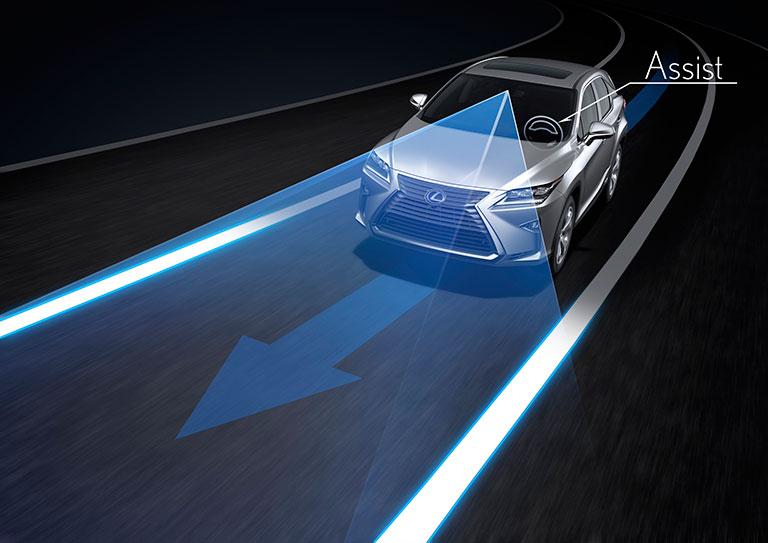 Schéma du Système de sécurité Lexus+ – phares de route automatiques, alerte de sortie de voie, régulateur de vitesse dynamique à radar et système précollision