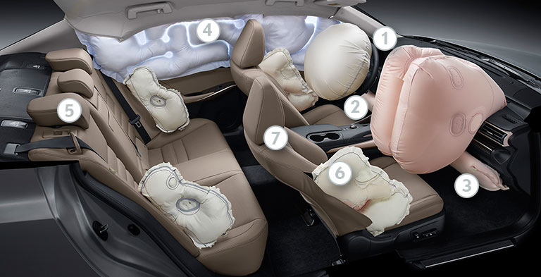 Schéma du système perfectionné à coussins gonflables à deux phases (SRS) de Lexus